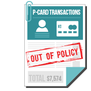 Purchase Card Out-of-Policy