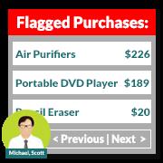Unusual Purchase Orders