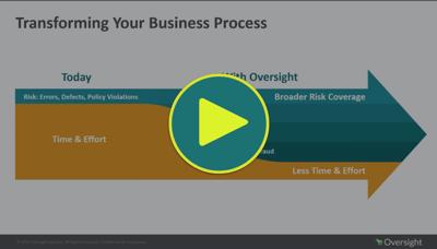best practices mitigate p-card risk webinar